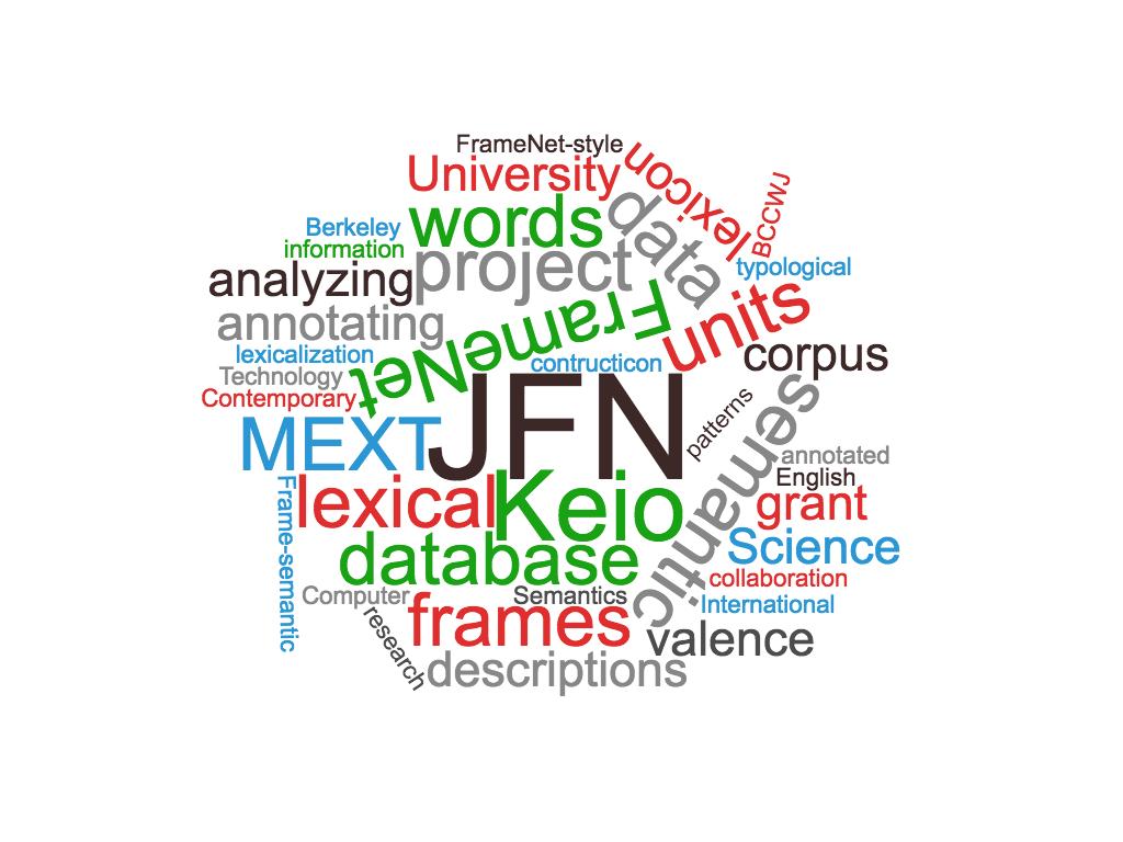 wordcloud(1)